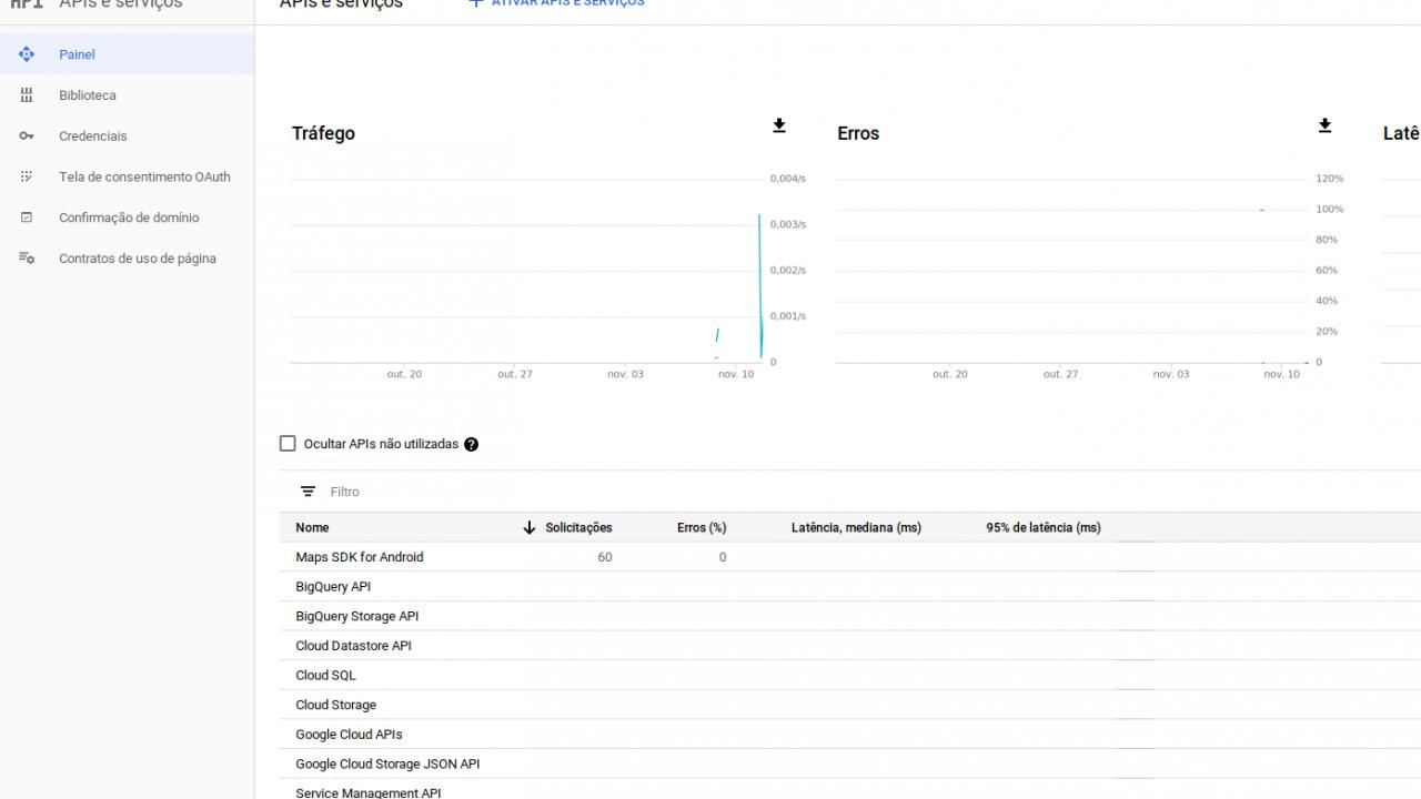 Imagem exemplo painel do google cloud platform - Dev Samurai